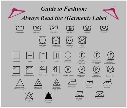 Always Read the (Garment) Label